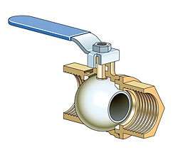 diagram of a ball water shut off valve with inside exposed