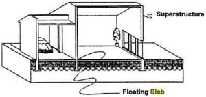 floating slab diagram
