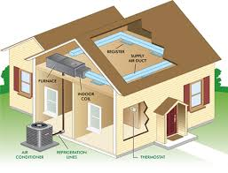 furnace and air conditioning house diagram