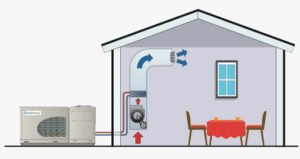 diagram of how ice energy ice bear residential a/c works