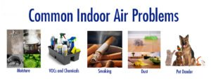 image says common indoor air problems
