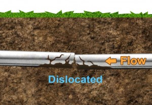sewer line dislocated