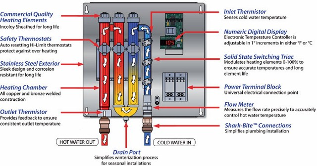Tankless water heaters dallas metro als plumbing diagram of electric tankless water heater ccuart Images