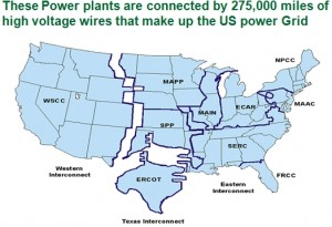 united states power grids