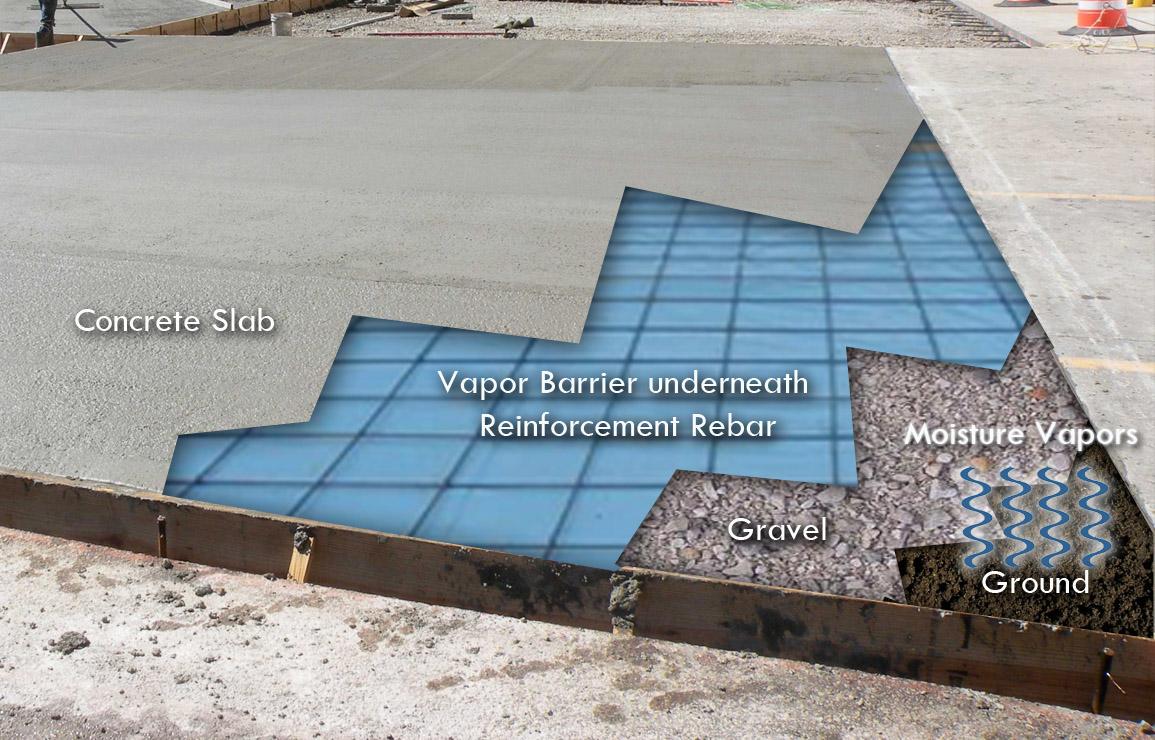 Vaporbarrierunderslab al 39 s plumbing heating air for Air conditioner slab