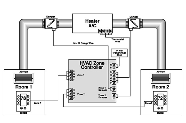wiring diagram for a mobile home with Hvac Zoning on Automatic Battery Charger besides 606644 as well 99 in addition Vinyl Tilt Window Replacement Parts likewise Hvac Zoning.